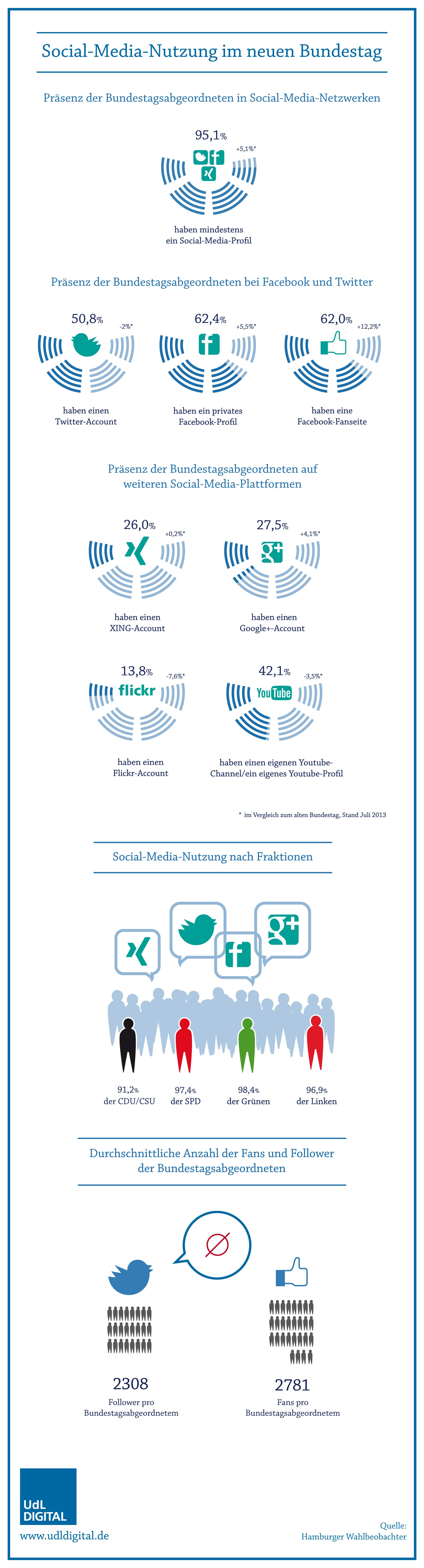 infografik_komplett_0910-02