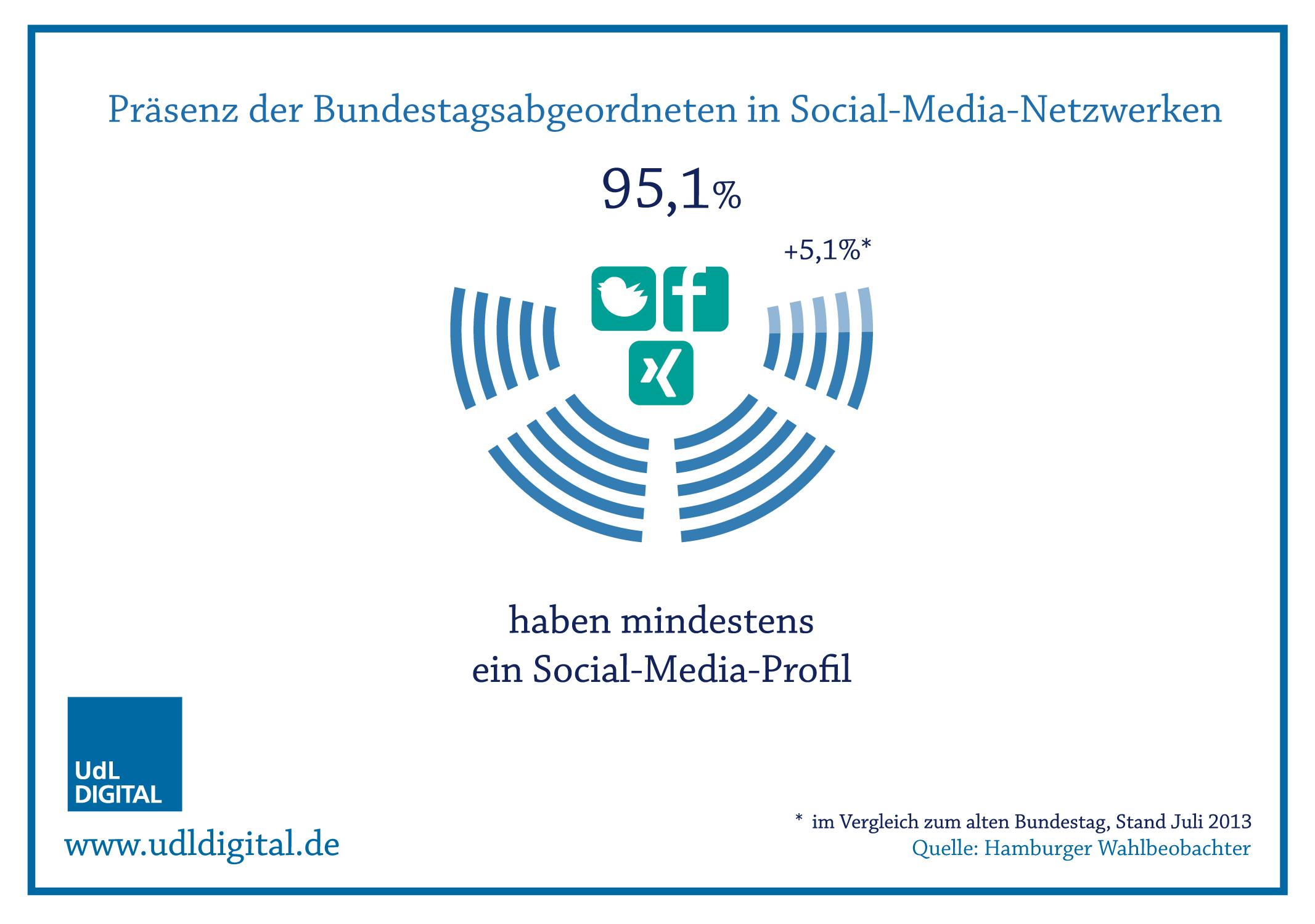 socialmedia_0910-09-09