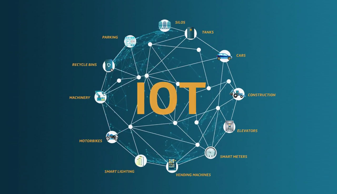IoT - Internet der Dinge