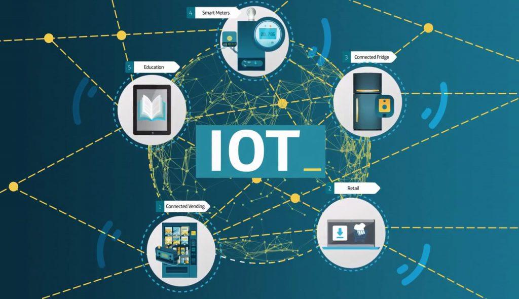 IoT-Vernetzung
