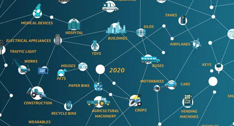 IoT 2020 vernetzt