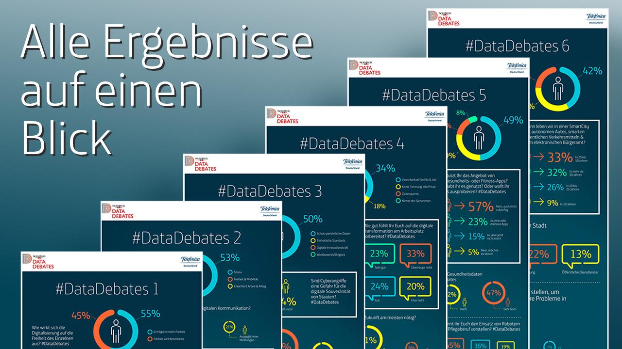 Infografik DataDebates