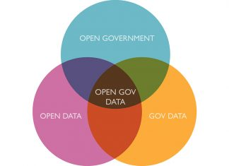 open-government-100x655