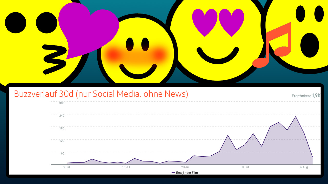 Emoji-Buzz-Grafik-1280x720